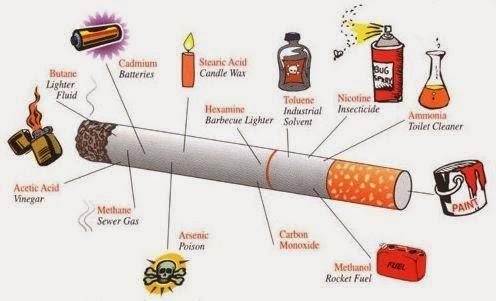 Qual medicina para deixar de fumar são