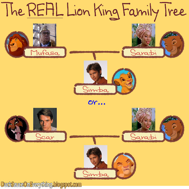 M Lion Toothpaste The Real Lion King Fam...