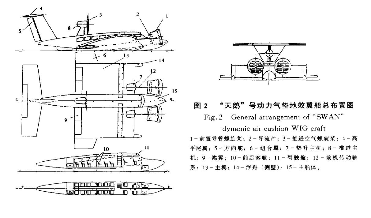 Chinese Swan Wing In Ground Aircraft Wig Military Review Airplane Diagram Amphibious As Of Now Information About Is Limited But This Does Demonstrate The Increasing