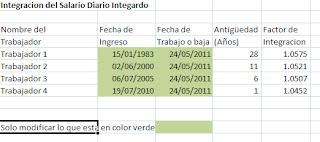 Salario diario integrado (IMSS)
