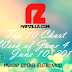 Rapzilla Top 10 Chart - Week of June 4 - June 10, 2014