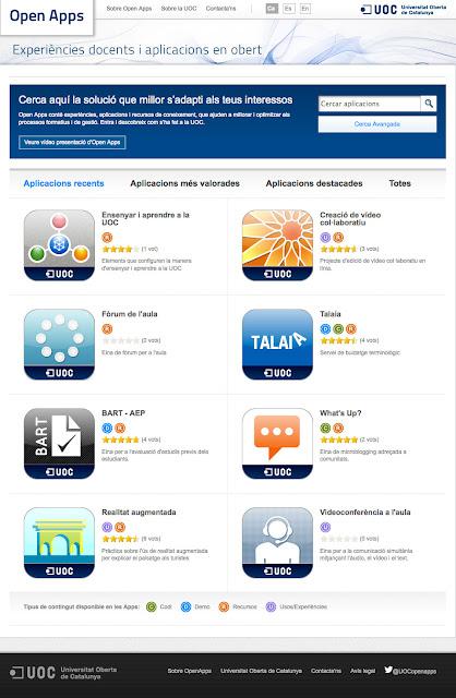 Interfície plataforma Open Apps