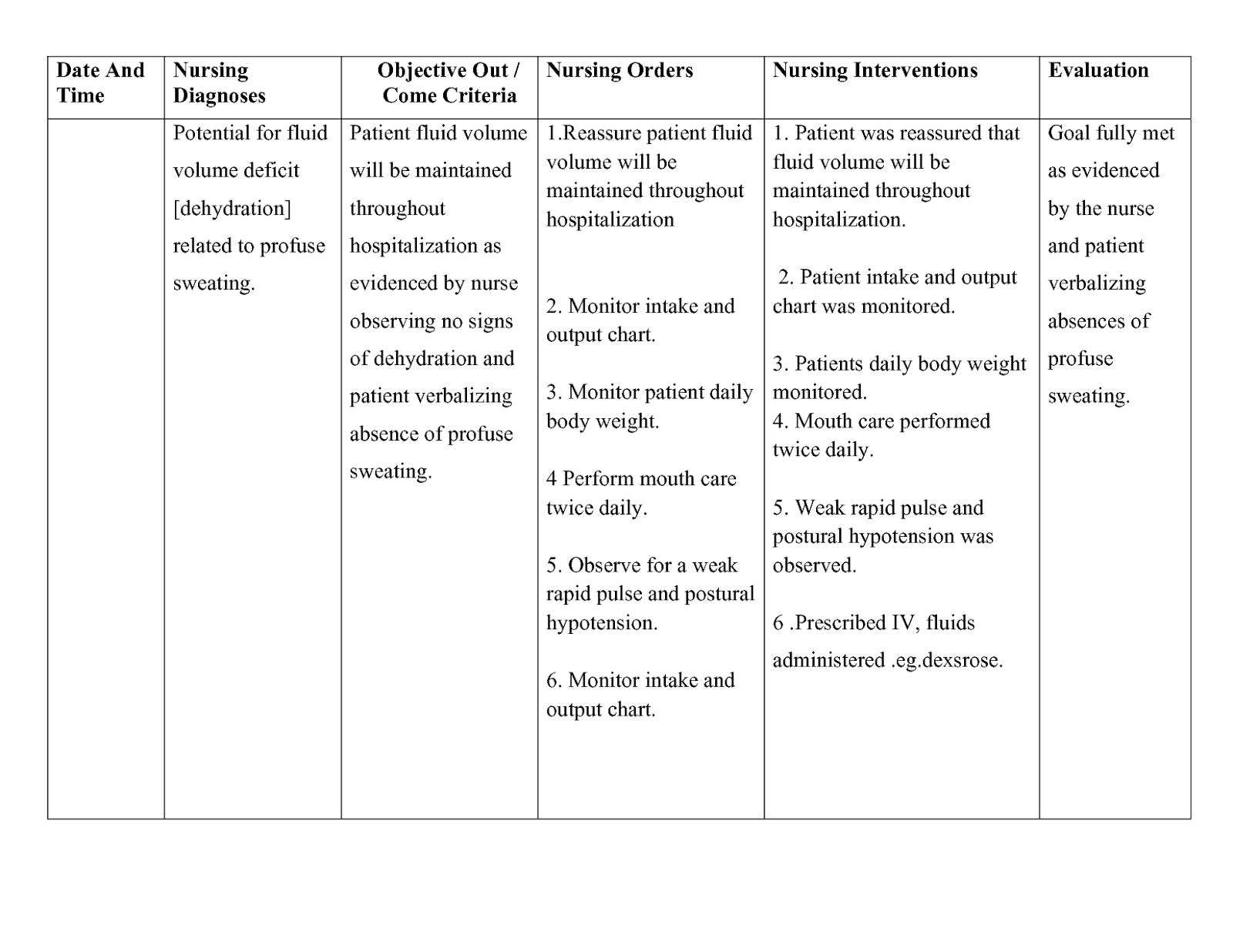Nursing Care Plan Template – 20+ Free Word, Excel, PDF Documents Download