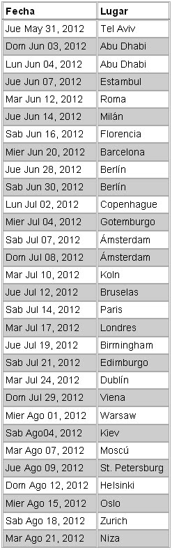 MDNA TOUR Europe