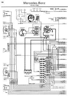 mercedes benz sprinter fuse box location repair manuals    mercedes       benz    190d 1962 1970 wiring diagrams  repair manuals    mercedes       benz    190d 1962 1970 wiring diagrams