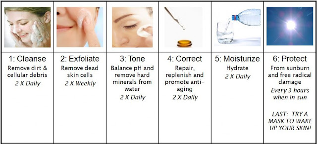 Daily skincare routine