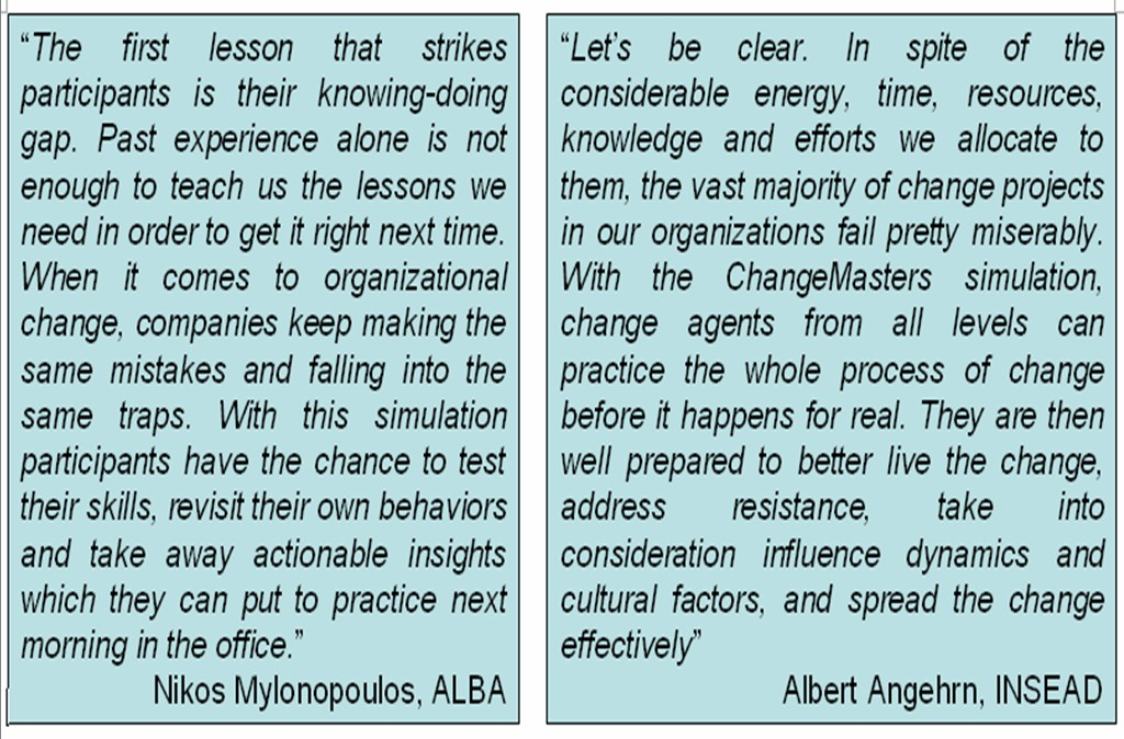 Management Quotes About Change Management Quotes Manager