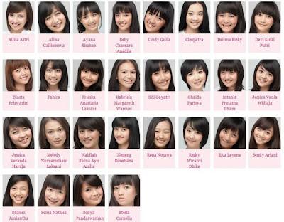 Personil JKT48