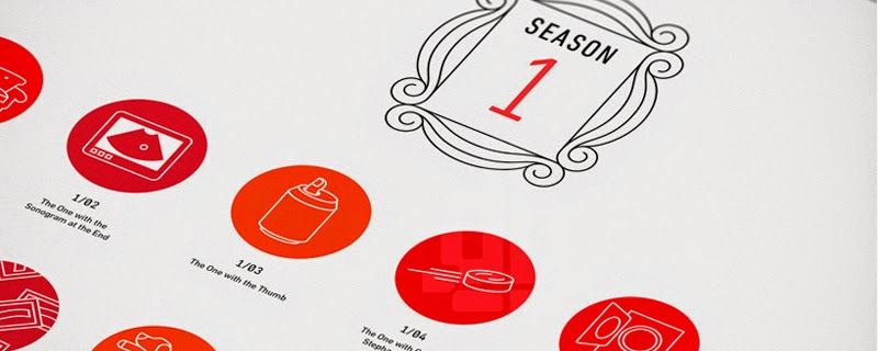 Cartel homenaje a las 10 temporadas de Friends