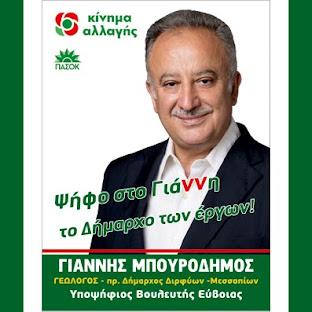 Γιάννης Μπουροδήμος υποψήφιος βουλευτής Ν. Ευβοίας