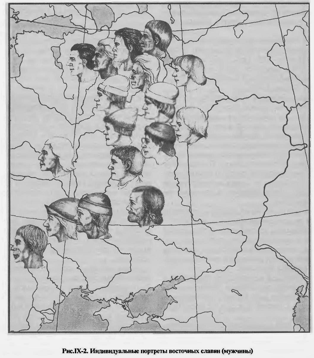 Восточные славяне. антропология и этническая история.
