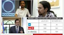 Podemos, hijo del PP y del PSOE