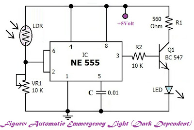 Volvo 850 Tail Light Diagram also 1997 Dodge Ram 1500 Ke Light Wiring Diagram as well Mini Fog Lights as well Electronic Tachometer Wiring Diagram further Gmc C7500 Wiring Diagram. on peterbilt tail light wiring diagram