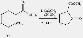 Exercises about Claisen condensation