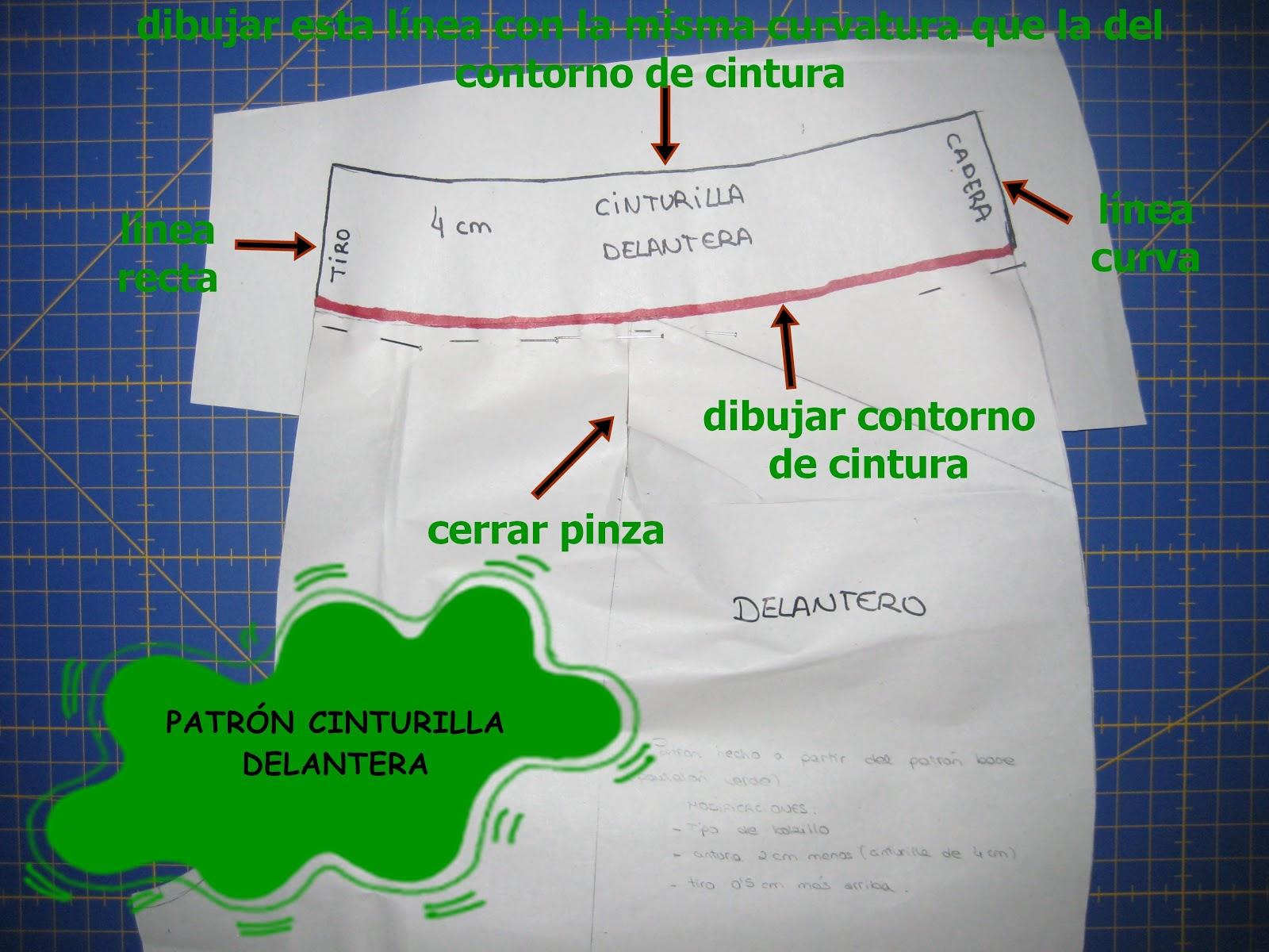 noa-elmundodenoa: TUTORIAL: PATRÓN DE UNA CINTURILLA CON FORMA (1º)