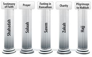 essay on 5 pillars of islam