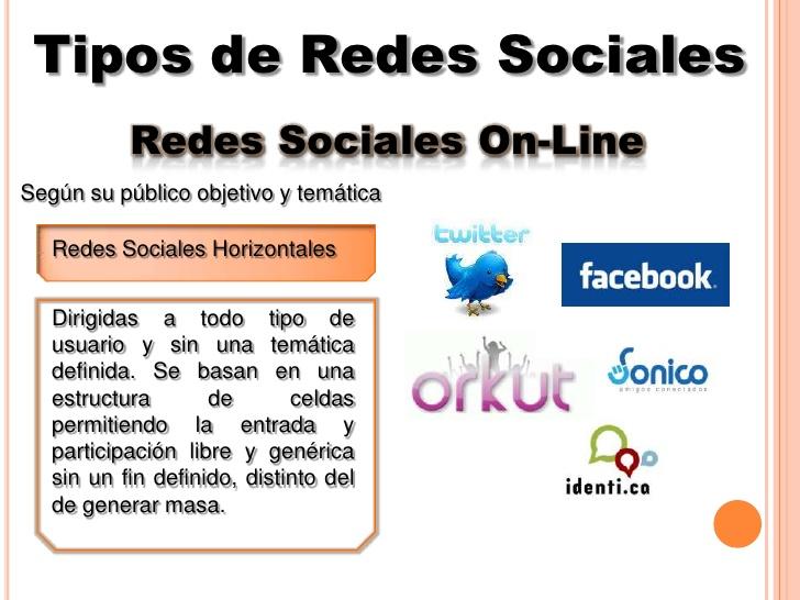 Que Son Las Redes Sociales Verticales Y Horizontales