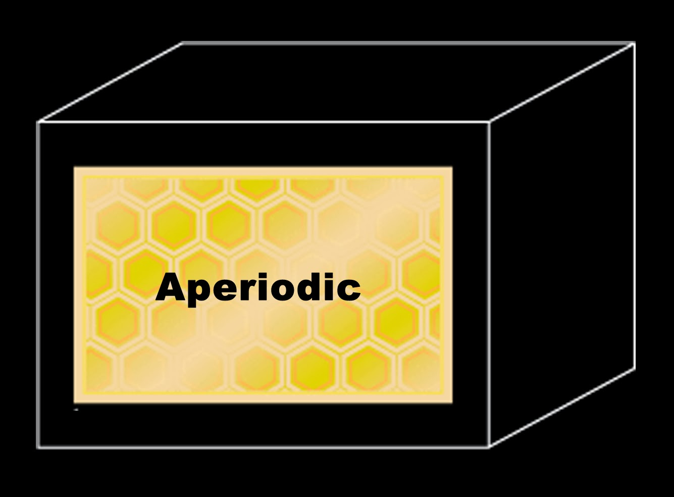 illustration of the rear of an aperiodically dampened enclosure