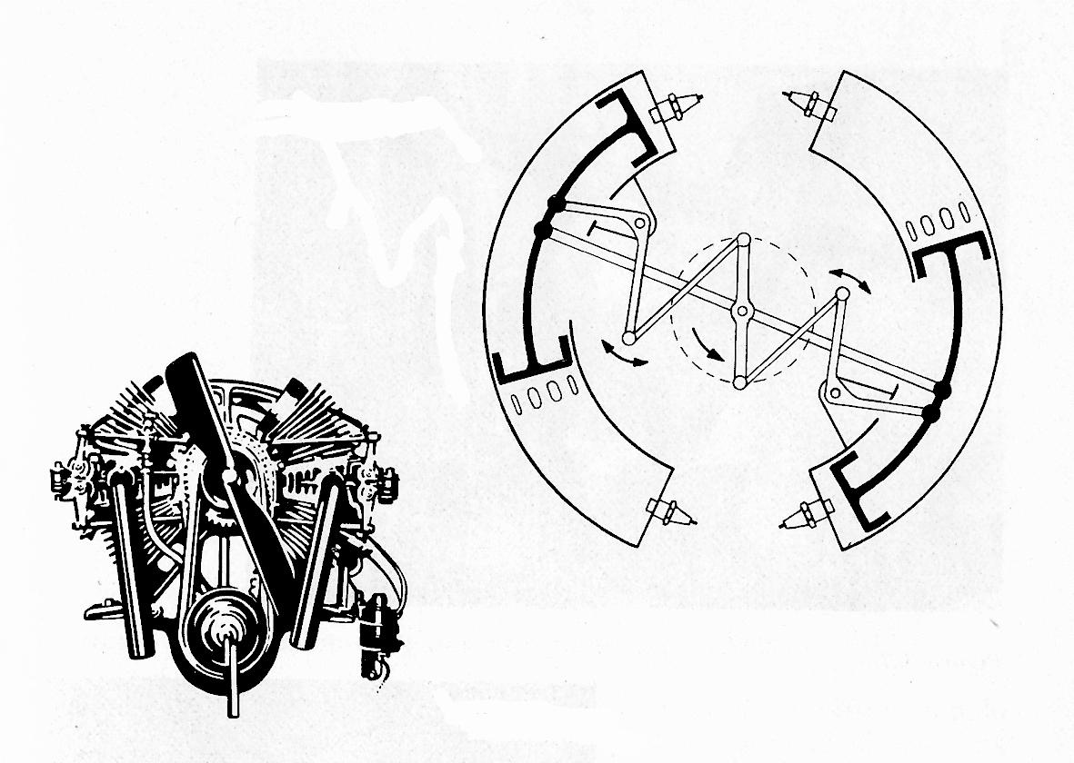 radial engine firing order diagram radial piston motor
