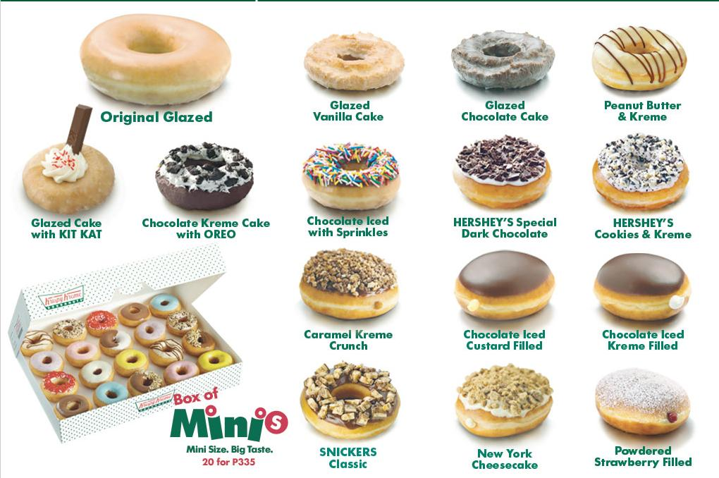 what is the alternative courses of action of krispy kreme doughnuts Krispy kreme-case study solution financeppt krispy kreme doughnuts of franchises • globalizing krispy kreme alternative 1 • close unprofitable.