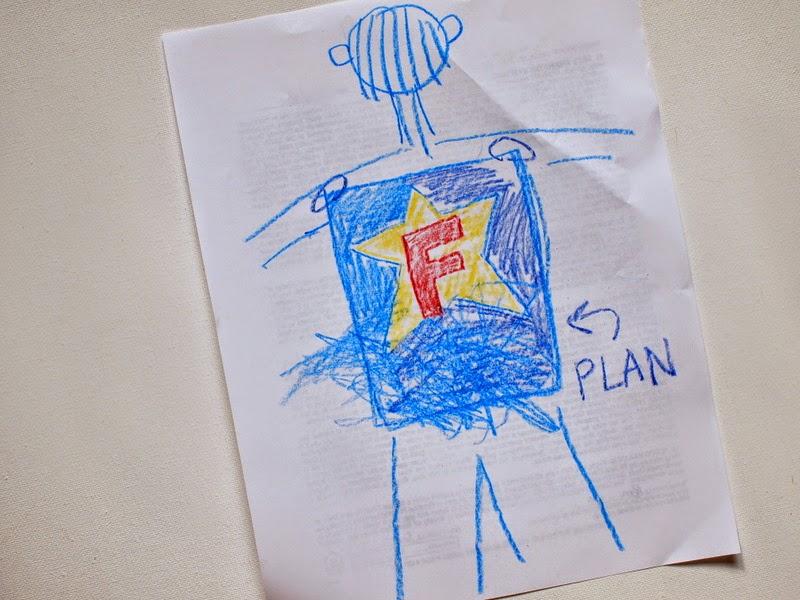 Let's draw a plan, man