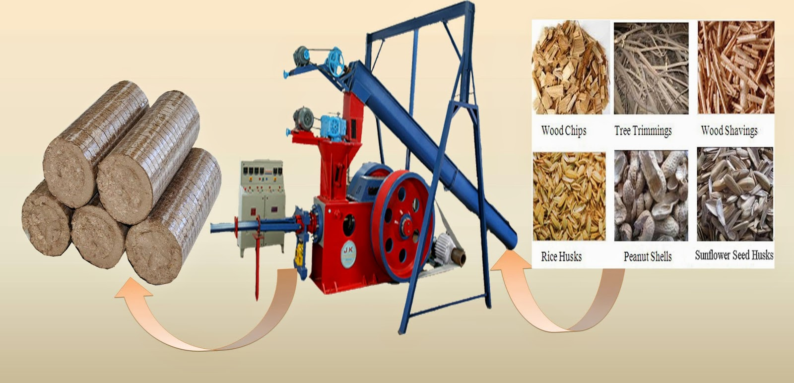 Briquetting Plant Machines