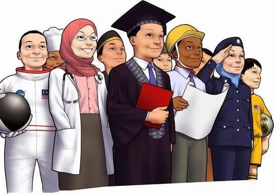 Pemuda, Perubahan dan Masa Depan Indonesia