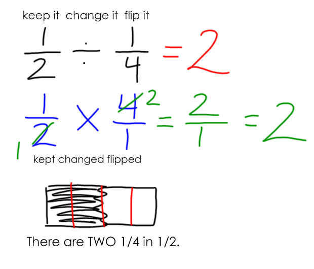multiplying mixed fractions worksheet convert to improper fractions