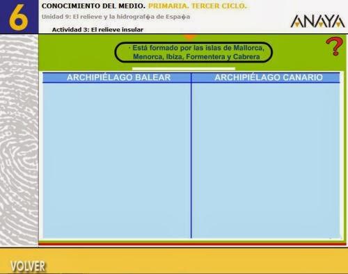 http://www.juntadeandalucia.es/averroes/centros-tic/41009470/helvia/aula/archivos/repositorio/0/56/html/datos/02_cono/act/act/u09/0903.htm