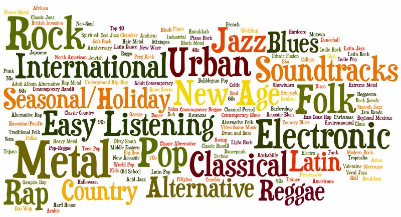 ''Não curto estilos, gosto de música boa...''