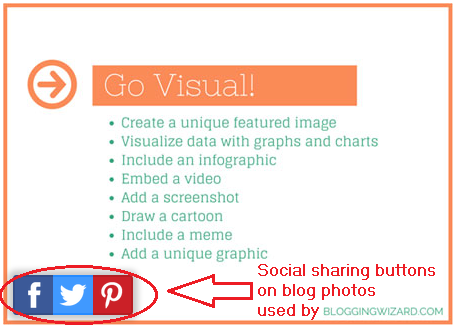 Social-media-buttons-on-pictures-by-bloggingwizard-dot-com