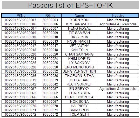 eps topik exam result 2013