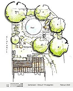unser Garten - Planung Teil 1