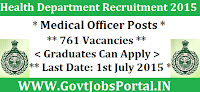 Haryana Health Department Recruitment 2015