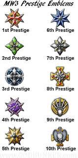 MW3 Prestige Emblems