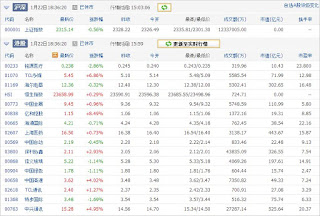 中国株コバンザメ投資ウォッチ銘柄watch20130122