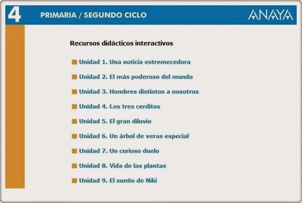http://www.juntadeandalucia.es/averroes/centros-tic/41009470/helvia/aula/archivos/repositorio/0/202/html/datos/rdi/menu_general.htm