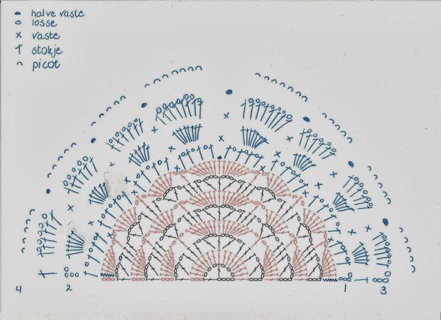 Схема обвязки края шали