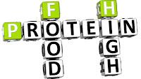 Πρωτεϊνη: Ό,τι πρέπει να γνωρίζετε
