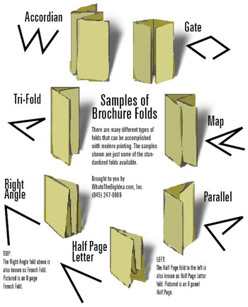 contoh lipatan brochure