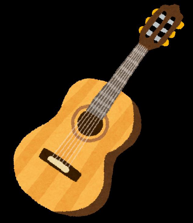http://3.bp.blogspot.com/-mRMrUfe2X_Q/UdEeZyjf2fI/AAAAAAAAVus/J4MkVnfe6fk/s732/classic_guitar.png