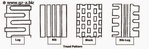 Tread pattern