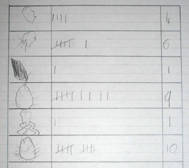 ... to help students remember how to make tally marks. Images - Frompo