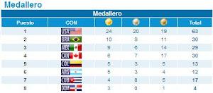 Aqui todo lo relacionado a Guadalajara, Juegos Panamericanos y Parapanamericanos 2011 y Fiestas de