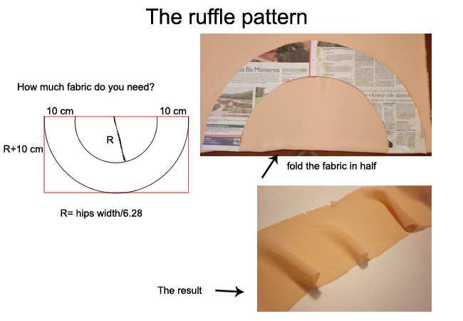how to make ruffles,ruffle tutorial