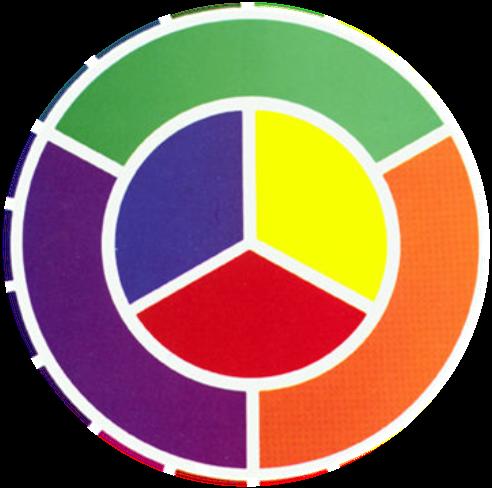 los colores secundarios y terciarios: