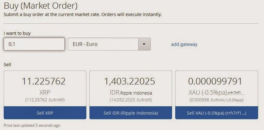 trading mata uang di ripple trade