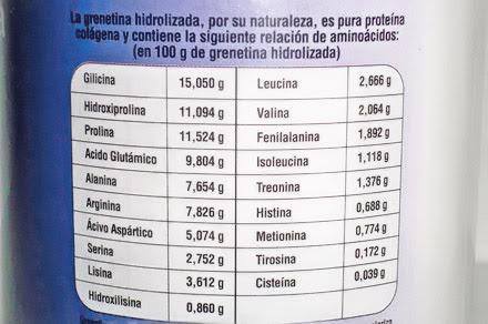 Información Nutrimental. Aminoácidos