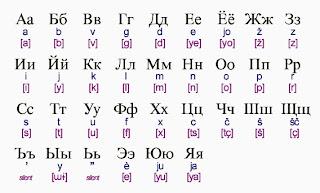 From ancientscripts.com