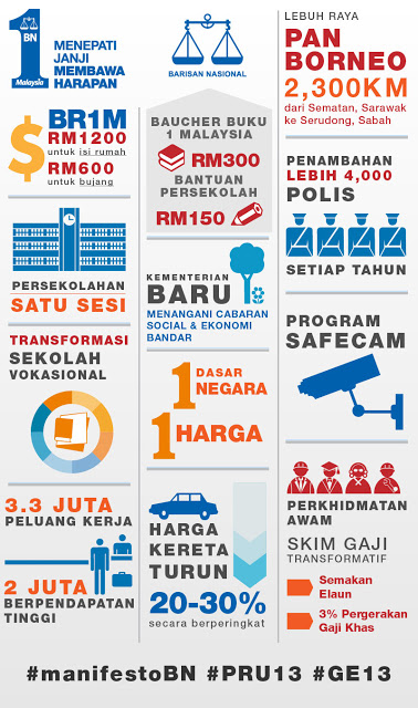 Manifesto BN ciplak PR?